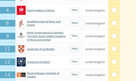 2020QS英国音乐学院